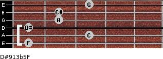 D#9/13b5/F for guitar on frets 1, 3, 1, 2, 2, 3