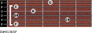 D#9/13b5/F for guitar on frets 1, 4, 1, 2, 1, 3