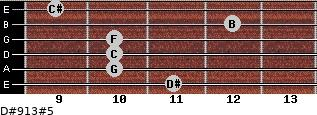 D#9/13#5 for guitar on frets 11, 10, 10, 10, 12, 9