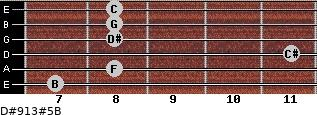 D#9/13#5/B for guitar on frets 7, 8, 11, 8, 8, 8