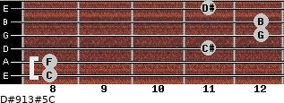 D#9/13#5/C for guitar on frets 8, 8, 11, 12, 12, 11