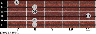 D#9/13#5/C for guitar on frets 8, 8, 11, 8, 8, 7