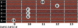 D#9/13#5/C# for guitar on frets 9, 10, 10, 10, 12, 11