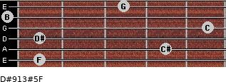 D#9/13#5/F for guitar on frets 1, 4, 1, 5, 0, 3