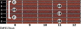 D#9/13sus for guitar on frets 11, 8, 11, 8, 11, 8