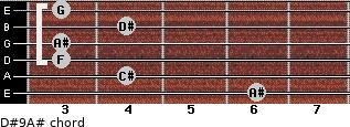 D#9/A# for guitar on frets 6, 4, 3, 3, 4, 3