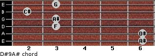 D#9/A# for guitar on frets 6, 6, 3, 3, 2, 3