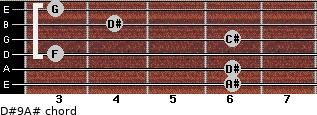 D#9/A# for guitar on frets 6, 6, 3, 6, 4, 3