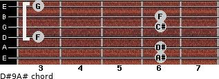D#9/A# for guitar on frets 6, 6, 3, 6, 6, 3