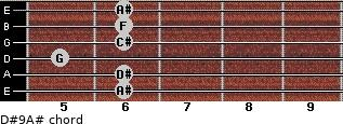 D#9/A# for guitar on frets 6, 6, 5, 6, 6, 6