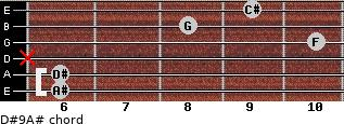 D#9/A# for guitar on frets 6, 6, x, 10, 8, 9