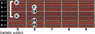 D#9/Bb add(b5) guitar chord