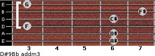 D#9/Bb add(m3) for guitar on frets 6, 6, 3, 6, 7, 3