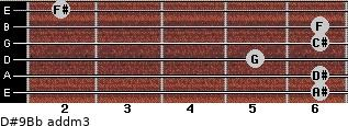 D#9/Bb add(m3) for guitar on frets 6, 6, 5, 6, 6, 2