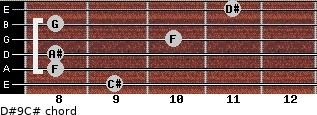 D#9/C# for guitar on frets 9, 8, 8, 10, 8, 11