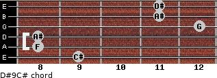 D#9/C# for guitar on frets 9, 8, 8, 12, 11, 11