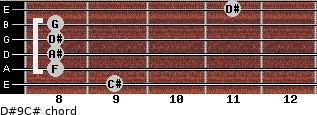 D#9/C# for guitar on frets 9, 8, 8, 8, 8, 11