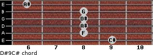 D#9/C# for guitar on frets 9, 8, 8, 8, 8, 6