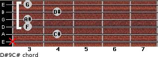 D#9/C# for guitar on frets x, 4, 3, 3, 4, 3