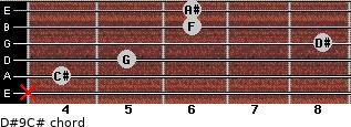D#9/C# for guitar on frets x, 4, 5, 8, 6, 6