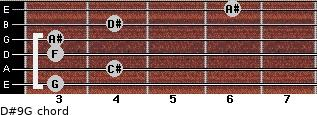 D#9/G for guitar on frets 3, 4, 3, 3, 4, 6