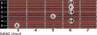 D#9/G for guitar on frets 3, 6, 5, 6, 6, 6