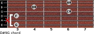 D#9/G for guitar on frets 3, x, 3, 6, 4, 6