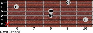D#9/G for guitar on frets x, 10, 8, 8, 6, 9