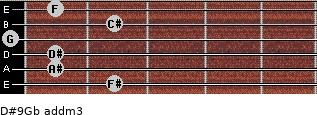 D#9/Gb add(m3) guitar chord