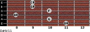 D#9/11 for guitar on frets 11, 10, 8, 10, 9, 9