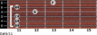 D#9/11 for guitar on frets 11, 11, 11, 12, 11, 13
