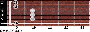 D#9/11/13/Db for guitar on frets 9, 10, 10, 10, 9, 9
