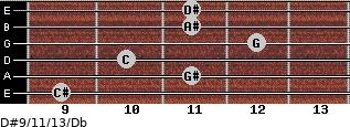 D#9/11/13/Db for guitar on frets 9, 11, 10, 12, 11, 11
