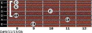 D#9/11/13/Db for guitar on frets 9, 11, 8, 10, 8, 8