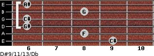 D#9/11/13/Db for guitar on frets 9, 8, 6, 6, 8, 6