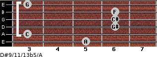 D#9/11/13b5/A for guitar on frets 5, 3, 6, 6, 6, 3