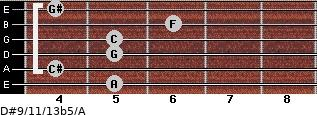 D#9/11/13b5/A for guitar on frets 5, 4, 5, 5, 6, 4