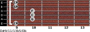 D#9/11/13b5/Db for guitar on frets 9, 10, 10, 10, 9, 9