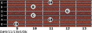 D#9/11/13b5/Db for guitar on frets 9, 11, 10, 12, 10, 11