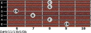 D#9/11/13b5/Db for guitar on frets 9, 8, 7, 6, 8, 8