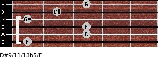 D#9/11/13b5/F for guitar on frets 1, 3, 3, 1, 2, 3