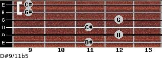 D#9/11b5 for guitar on frets 11, 12, 11, 12, 9, 9
