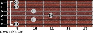 D#9/11b5/C# for guitar on frets 9, 10, 11, 10, 9, 9