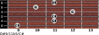 D#9/11b5/C# for guitar on frets 9, 11, 11, 12, 10, 11