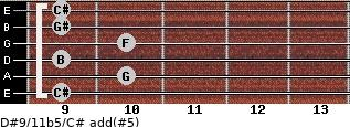 D#9/11b5/C# add(#5) for guitar on frets 9, 10, 9, 10, 9, 9