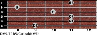D#9/11b5/C# add(#5) for guitar on frets 9, 11, 11, 10, 8, 11