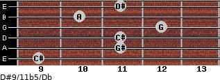 D#9/11b5/Db for guitar on frets 9, 11, 11, 12, 10, 11