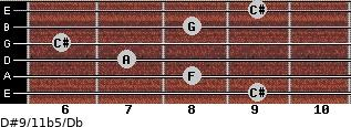 D#9/11b5/Db for guitar on frets 9, 8, 7, 6, 8, 9