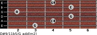 D#9/11b5/G add(m2) for guitar on frets 3, 4, 5, 2, 5, 4