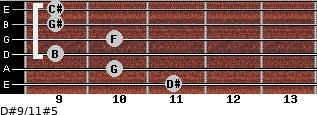D#9/11#5 for guitar on frets 11, 10, 9, 10, 9, 9